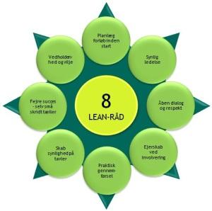 8 råd til LEAN implementering