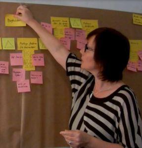 Lær at se spild i administrative processer