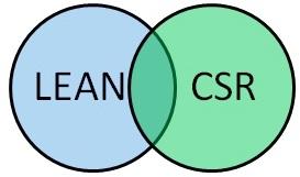 CSR og LEAN