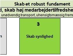 LEAN-templet_skab synlighed_3