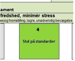 LEAN-templet_stol på standarder_4
