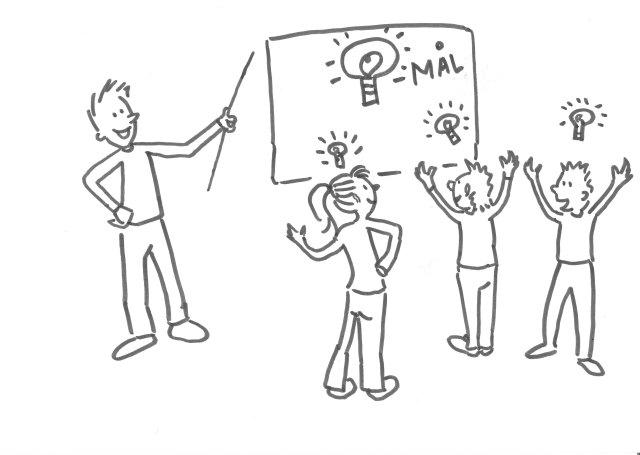 Sæt mål for virksomheden og synliggør dem